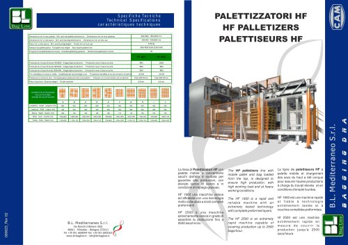 HF palletizer with top load pallets and bags