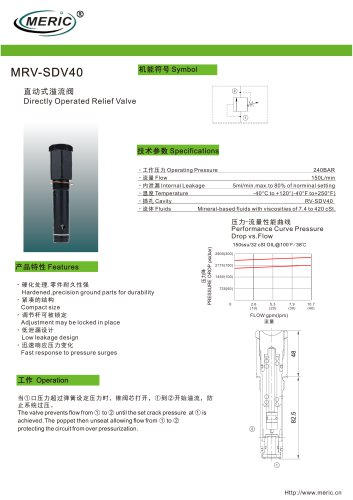 Cartridge relief valve MRV-SDV40