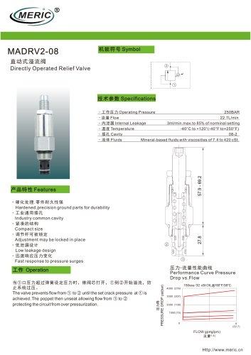 Direct-operated relief valve MADRV2-08 series