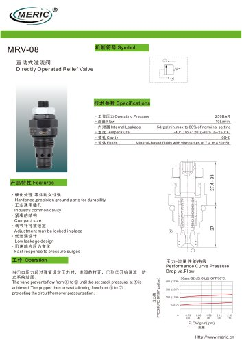 Direct-operated relief valve MRV-08 series