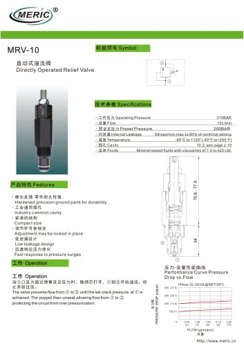 Direct-operated relief valve MRV-10