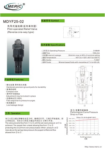 Pilot-operated relief valve MDYF25-02