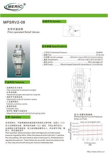 Pilot-operated relief valve MPSRV2-08