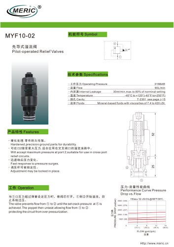 Pilot-operated relief valve MYF10-02 series