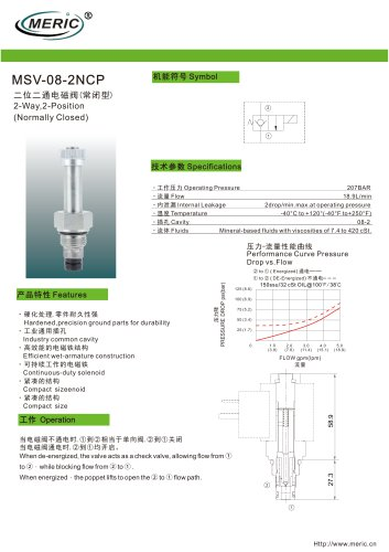 Poppet hydraulic directional control valve MSV-08-2NCP