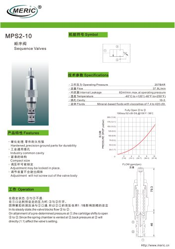 Sequence relief valve MPS2-10 series
