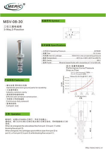 Spool hydraulic directional control valve MSV-08-30