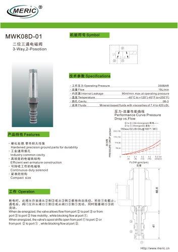 Spool hydraulic directional control valve MWK08D-01