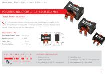 PQ32 Planar Inductors