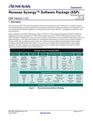 Renesas Synergy™Software Package (SSP) v1.0.0 Datasheet