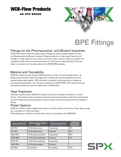 BPE Fittings