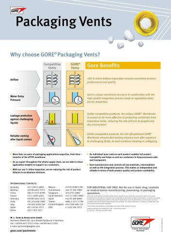 Why Choose GORE® Packaging Vents?