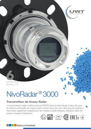 Producto NivoRadar® es
