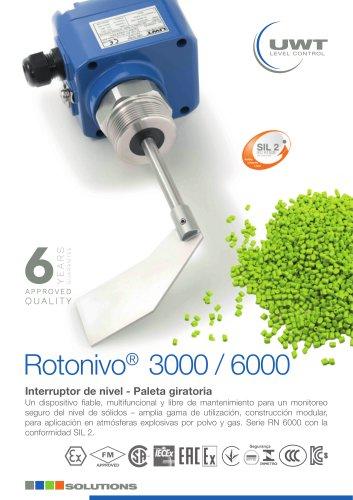 Producto Rotonivo® RN 3000/6000 es