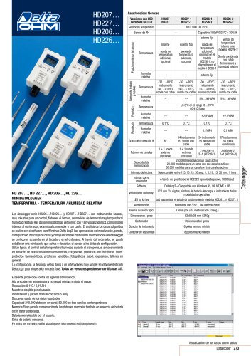 Mini data logger serie HD 207