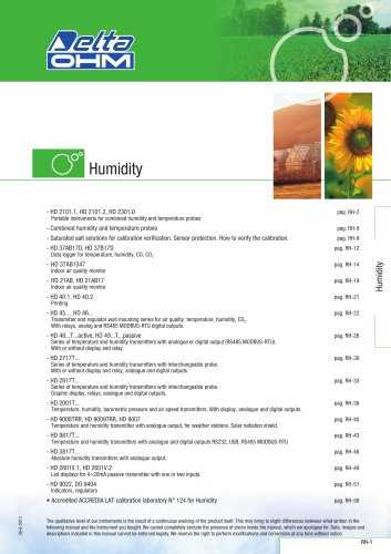 Relative Humidity & Dew Point