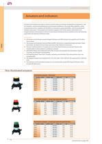 Actuators and Indicators