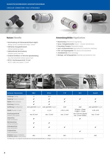 Circular connectors field attachable overview