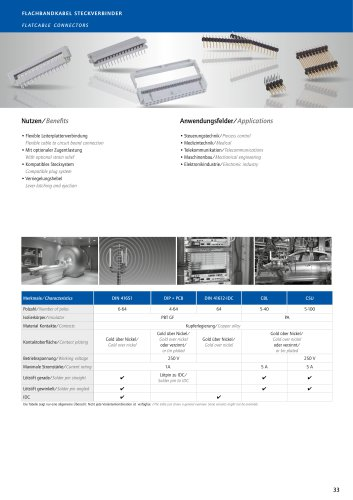Flat cable connectors overview
