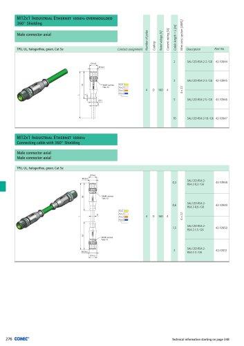 Industrial Ethernet connectors