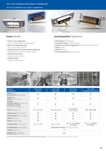 IP67 D-SUB Standard/High Density Overview
