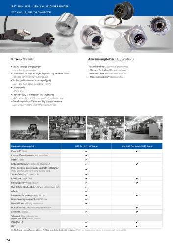 IP67 USB Mini USB overview