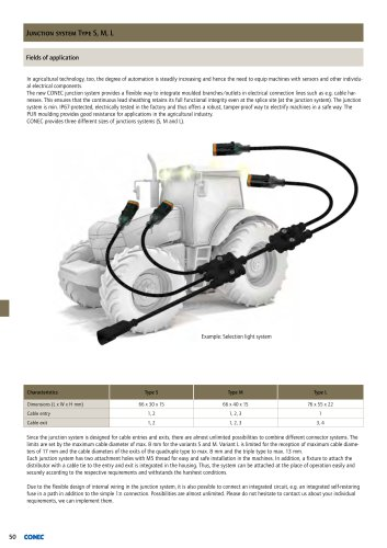 Junction systems type S, M, L
