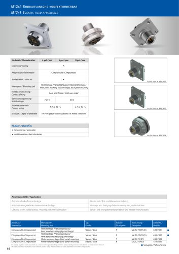 M12 panel mount connector field attachable overview