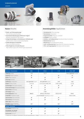 Panel mount connectors  overview