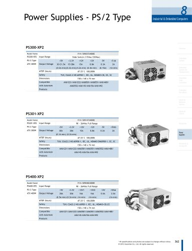 Power Supplies - PS/2 Type