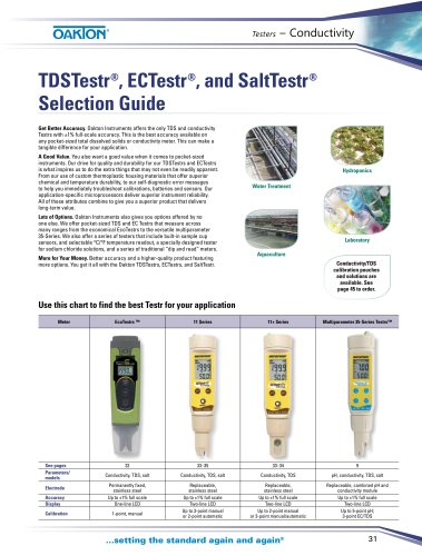 Conductivity Testers