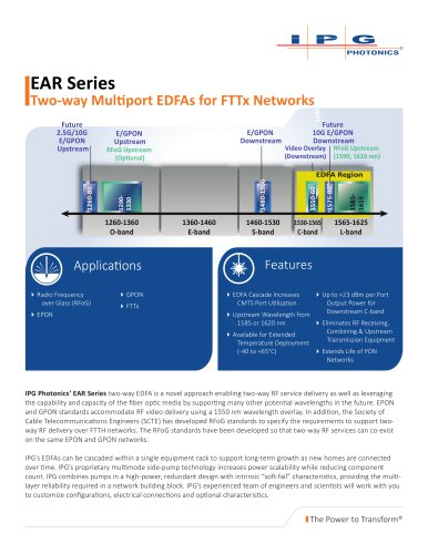 EAR Series Two-way Multiport