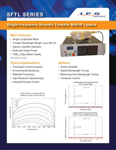 SFTL Series: Single-frequency Broadly Tunable Mid-IR Lasers