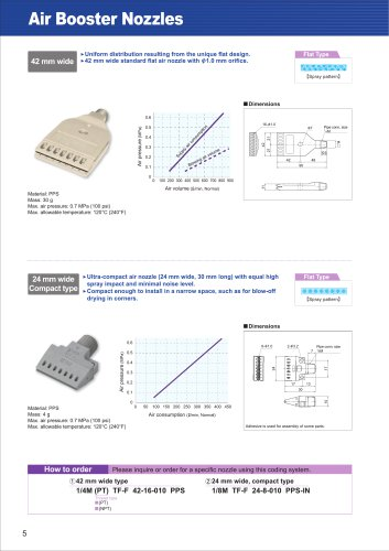 Air Booster Nozzles TF-F42 series