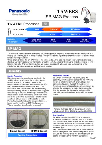 SP-MAG Process