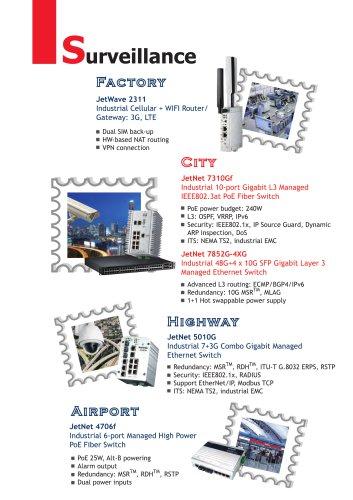 2015 Korenix Smart City Solutions