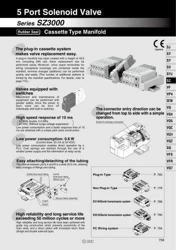 5 Port Solenoid Valve/Cassette Type Manifold SZ