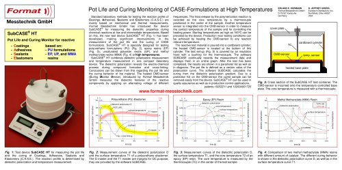 Pot Life and Curing Monitoring of CASE-Formulations at High Temperatures - 2011