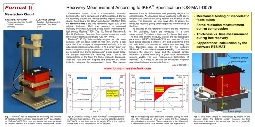 Recovery Measurement According to IKEA Specification IOS-MAT-0076 - 2010