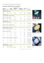 Unidades de filtración Millex® - 5