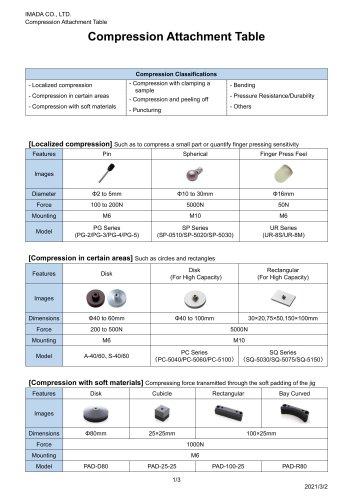 Compression attachment table