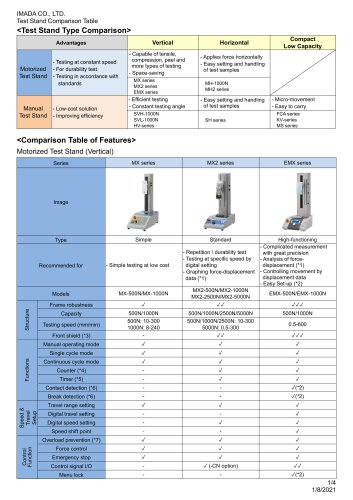 Specification list of test stands