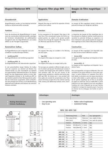 Magnetic filter plugs MFK