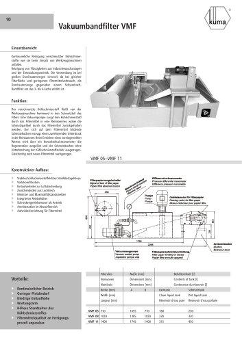 Vacuum filter VMF