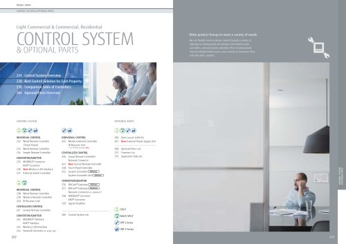 CONTROL SYSTEM & OPTIONAL PARTS