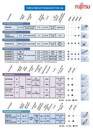 Fujitsu Optical Components Line-up