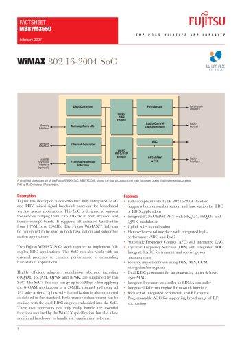 WiMAX 802.16-2004 SoC fact sheet