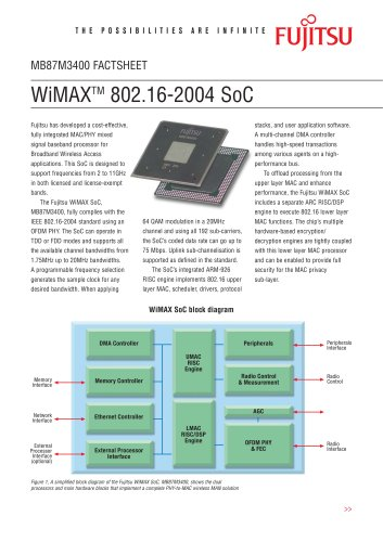 WiMAX: MB87M3400 Fact Sheet