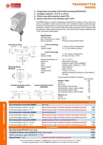 MINI90 - transmitter