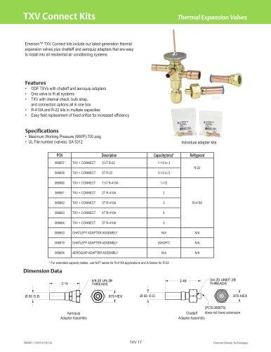 TXV Connect Kits